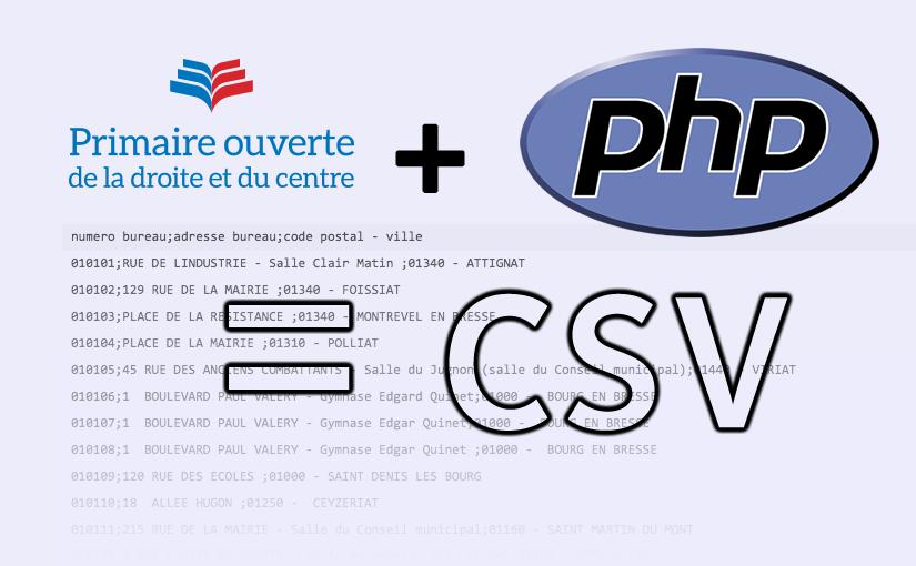 Récupérer les données d'un site web via PHP pour les retraiter
